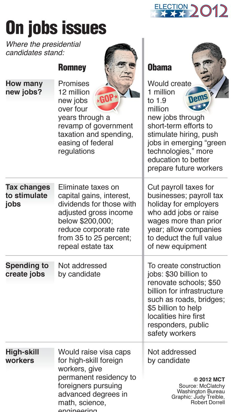 GRAPHICS_20120927_JOBS_issues